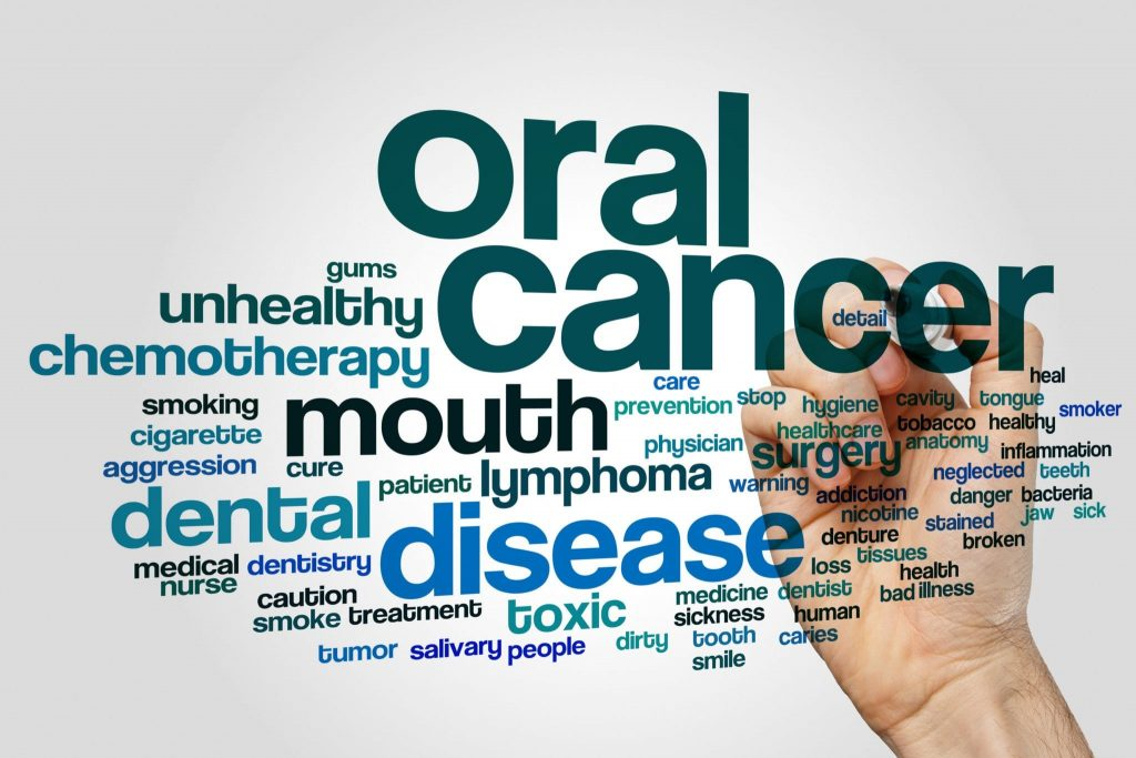 Oral cancer word cloud in blue text